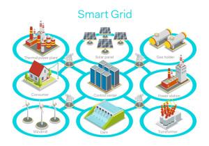 Smart Grid PRBX