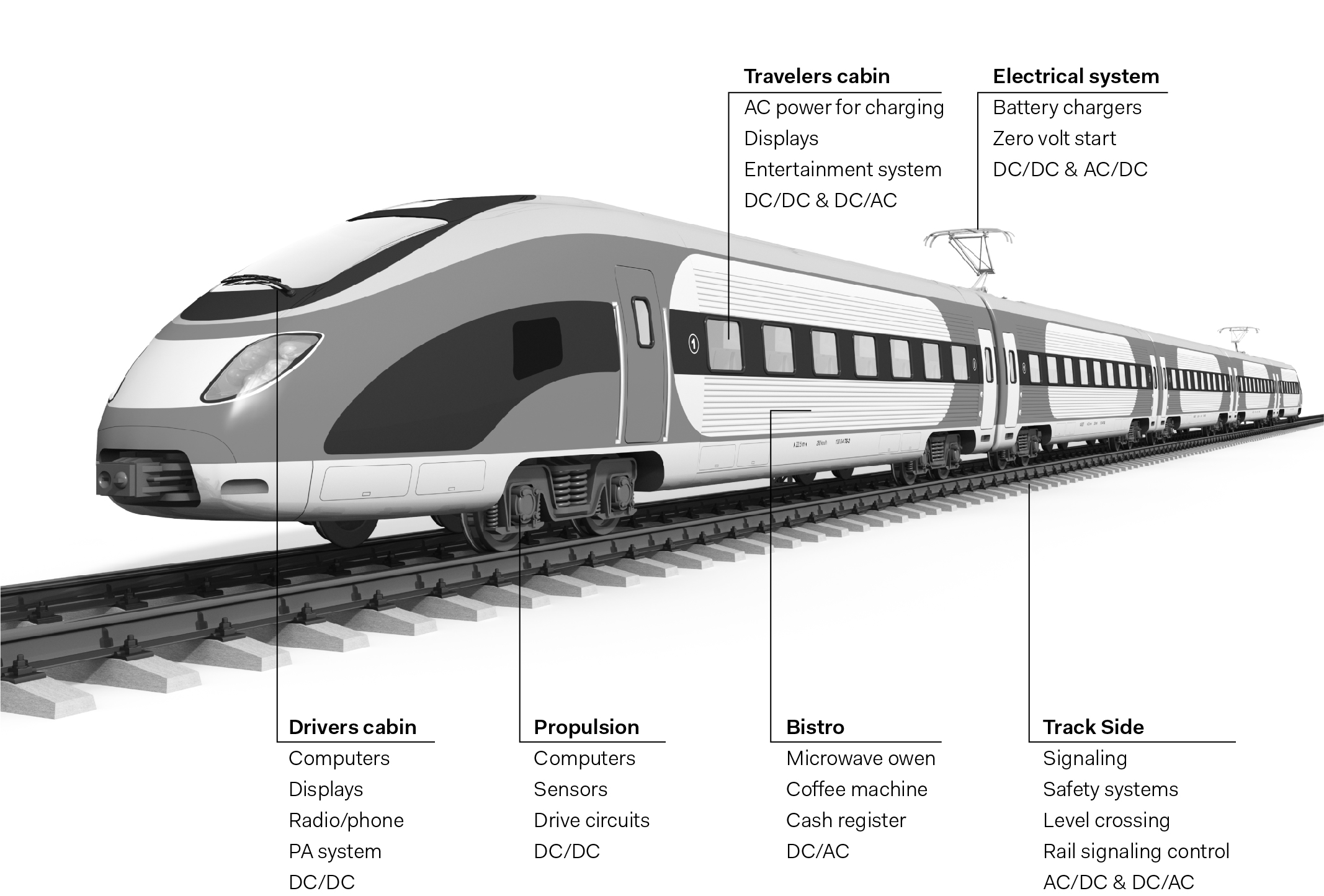 PRBX Railway applications